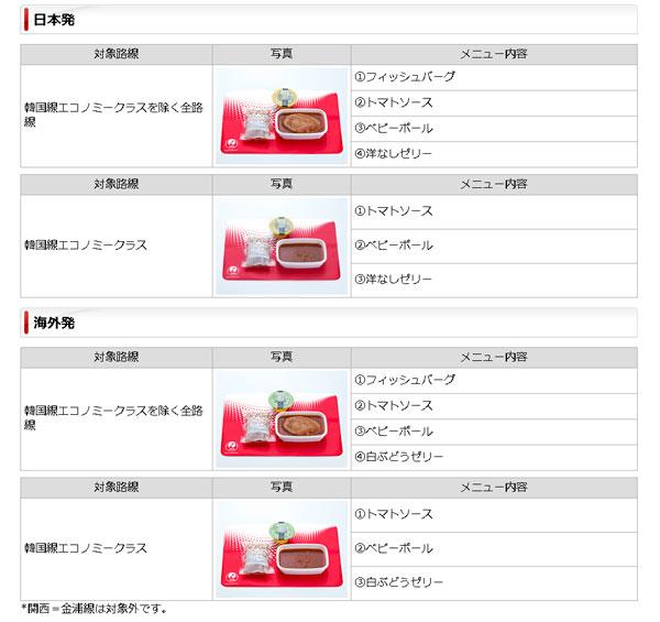 JAL国際線---27品目アレルゲ